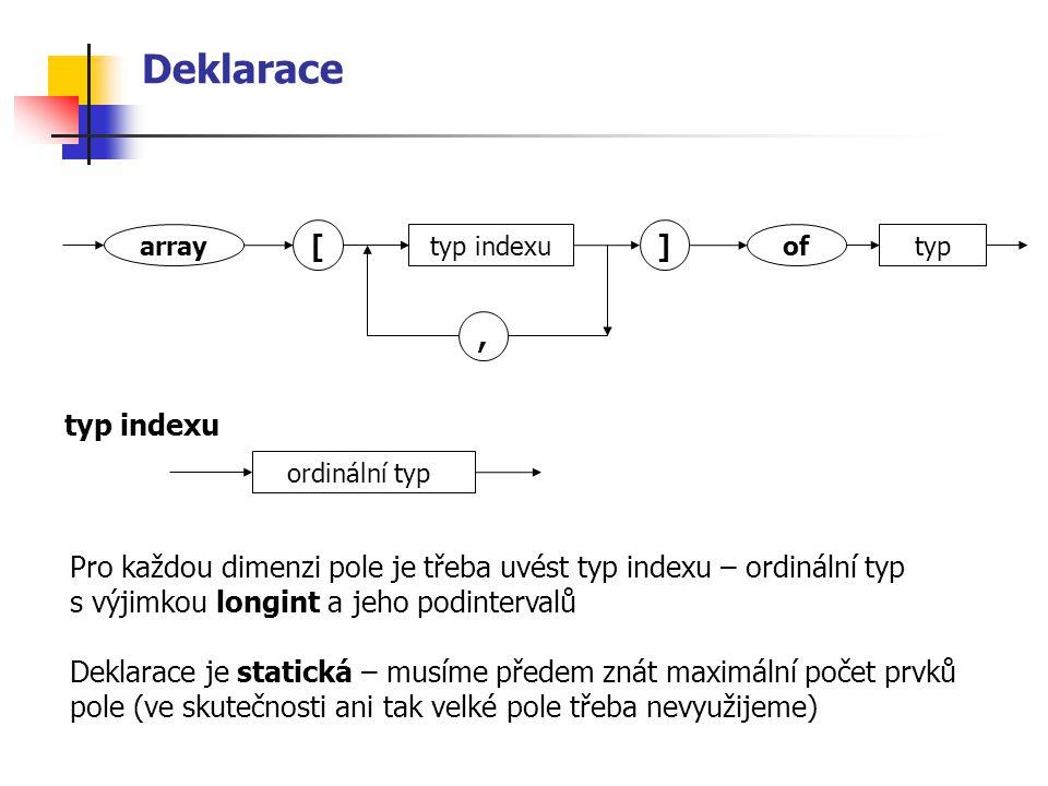 Deklarace [ ] , typ indexu